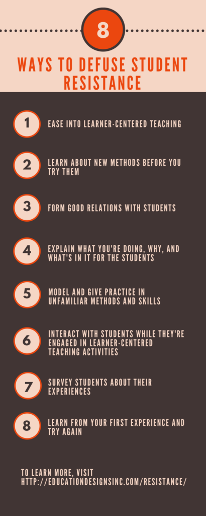 Eight Ways To Defuse Student Resistance Rf Rb Resources For